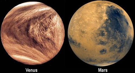 Conservative Truth - Conservatives are from Mars, Liberals ...